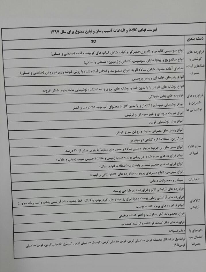 وزیر بهداشت «گز اصفهان» و «سوهان قم» را ممنوع التصویر کرد!