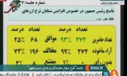 توضیح روابط عمومی مجلس پیرامون حاشیه رایگیری سوال از روحانی
