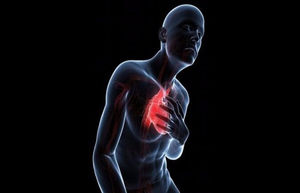 سلامت نمایه تنگی نفس