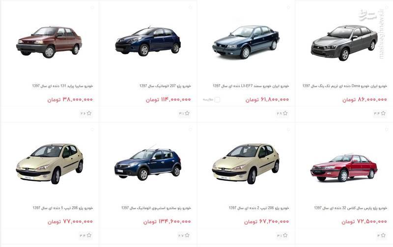 قیمت خودرو در دیجی کالا