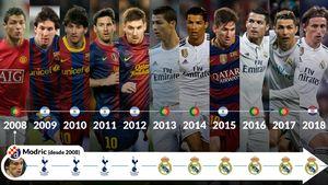 برترین های فیفا از 2008 تا 2018