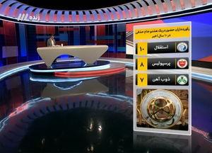 عکس/ رکورد استقلال در جام حذفی