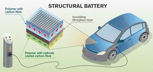 جهان در انتظار خودروهای برقی بدون باتری!