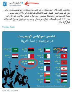 هزینه سعودیها برای تغییر شاخص دموکراسی خاورمیانه