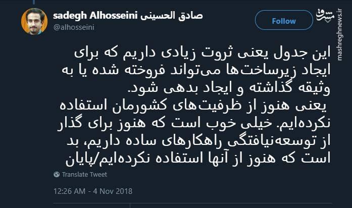 2378343 - ایران و نروژ پولدارترین کشورها در جهان! +سند