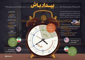 هشدار رهبر انقلاب برای هشیاری ملت ایران