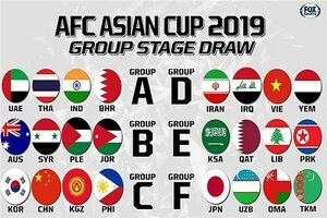 گروه بندی جام ملتهای آسیا 2019