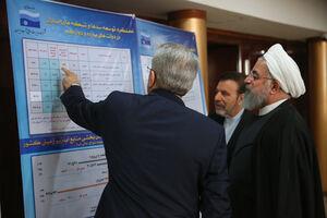 عکس/ بازدید روحانی از مرکز ملی راهبری شبکه برق کشور