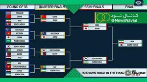 عکس/ پیش بینی فاکس اسپورت از قهرمان جام ملتهای آسیا