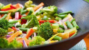 گیاهخواری نمایه