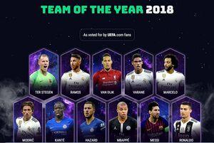 یوفا تیم منتخب 2018 را اعلام کرد