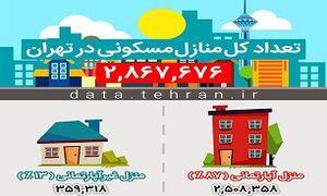 تهران چند آپارتمان دارد؟