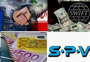 جزئیات تقسیمکار «فرانسه»، «آلمان» و «انگلیس» در کانال مالی SPV