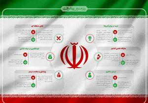 پیشرفت چشمگیر ایران در ۵ شاخص اصلی: از آموزش و بهداشت تا توسعه و عدالت +جدول و نمودار