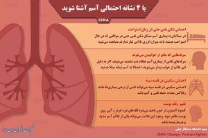 اینفوگرافیک/ چهار نشانه احتمالی آسم