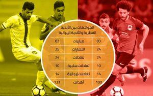 نگرانی قطریها از تفاوت آماری وحشتناک با فوتبال ایران