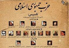 چه کسی پیشنهاد تاسیس حزب جمهوری اسلامی را داد؟