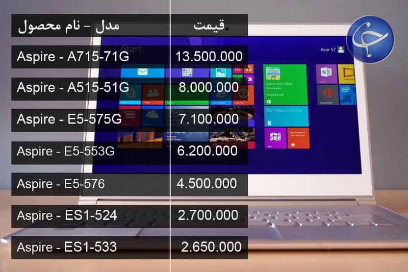 آخرین قیمت انواع لپ تاپ در بازار (تاریخ ۵ اسفند) +جدول