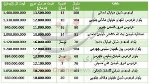 جدول/ قیمت آپارتمان در بلوار فردوس