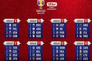 حریفان تیم ملی بسکتبال ایران در جامجهانی مشخص شدند