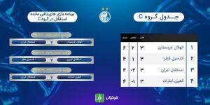 عکس/ برنامه بازیهای برگشت استقلال در لیگ قهرمانان آسیا