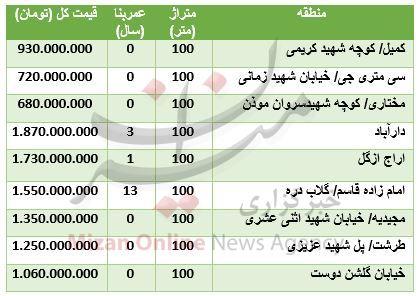 جدول/ قیمت آپارتمان۱۰۰ متری در تهران