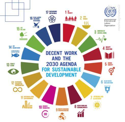 انتقاد از روند کند اجرای برنامه توسعه پایدار سازمان ملل از گزارش اجرای سند 2030 به بیگانگان تا «پاسخ» دادن به حساب ...