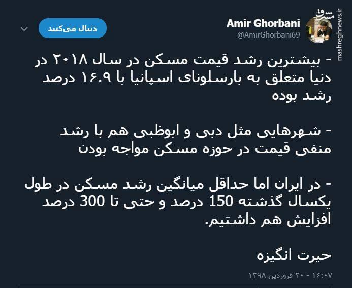 رشد حیرت انگیز قیمت مسکن ایران نسبت به جهان