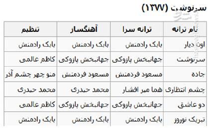 گزارش مشرق درباره یک پدر و پسر؛ «سامی یوسف» کیست و چه سابقهای دارد؟ / آیا خواننده مورد حمایت وهابیها پس از اسرائیل به ایران میآید؟! +تصاویر