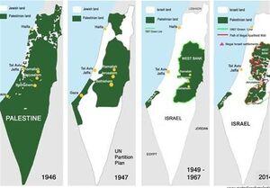 معانی تشکیل «وطن قومی یهود»
