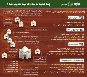 اینفوگرافیک/ چند مقبره توسط وهابیت تخریب شد؟