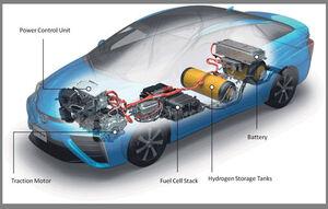 سوخت جدیدی که وارد صنعت خودرو خواهد شد