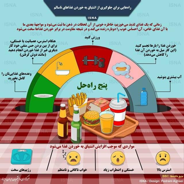 ۵ روش حذف غذاهای ناسالم