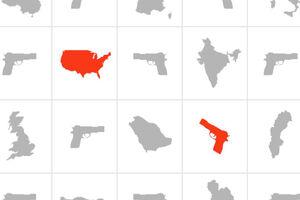 آمریکا، سلاح و بقیه دنیا