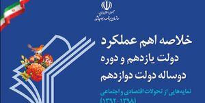 خلاصه اهم عملکرد دولت یازدهم