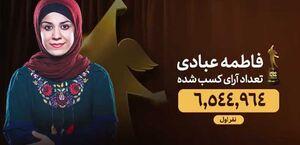 فیلم/ هنرنمایی نفر اول عصر جدید در حرم امام رضا(ع)