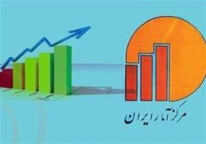 ساکنان کدام استان بیشترین درآمد را دارند؟