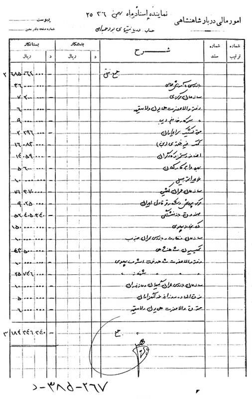 پول تو جیبی ربع پهلوی در ایران چقدر بود؟