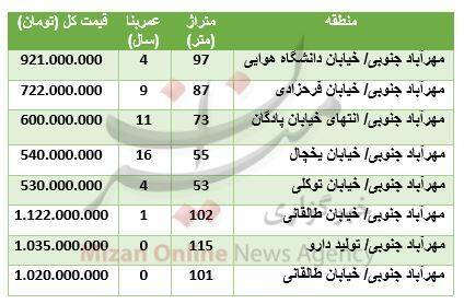 قیمت آپارتمان در مهرآباد جنوبی