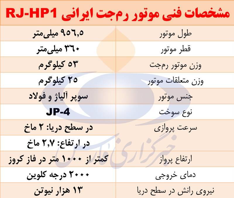 ویژگیهای نخستین موتور «رمجت» ایرانی