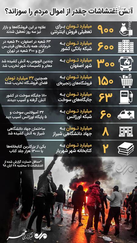 آتش اغتشاشات چقدر از اموال مردم را سوزاند؟