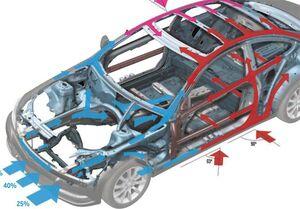 برای بهبود ایمنی خودرو چه کنیم؟