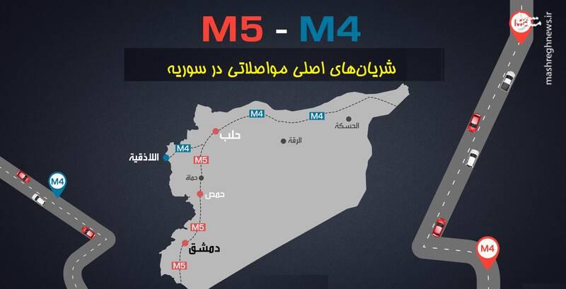دو بزرگراه راهبردی که در مرکز درگیریها در سوریه قرار دارند
