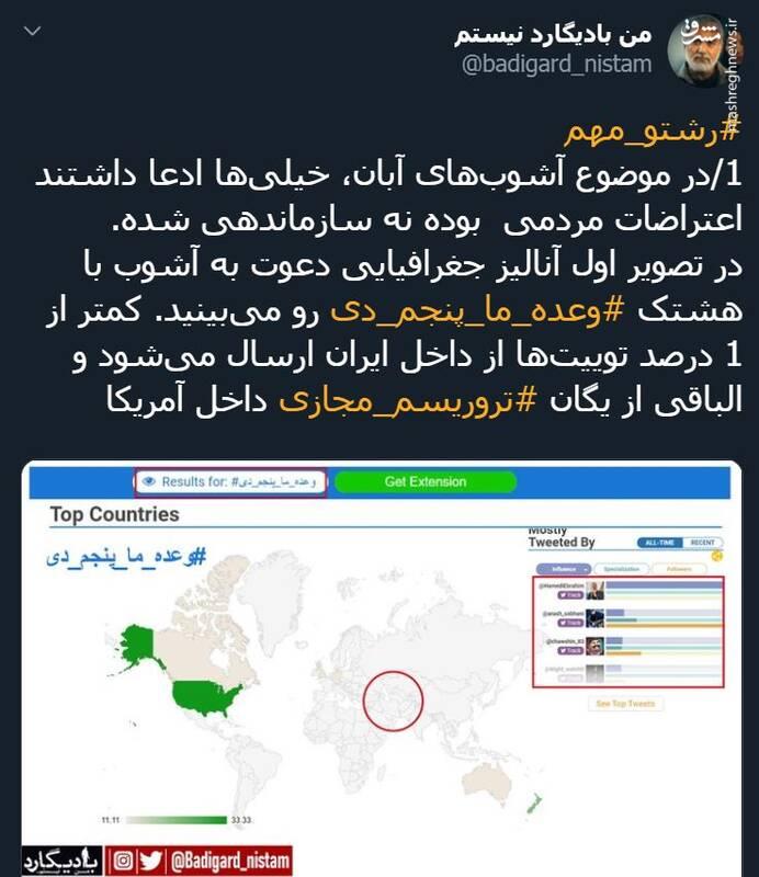 آنالیز آشوبهای کشورهای منطقه