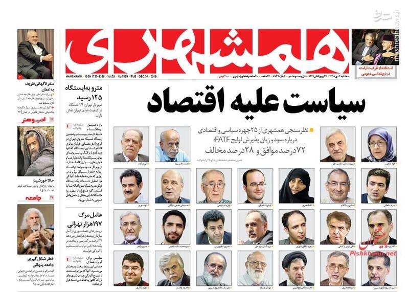 همشهری: سیاست علیه اقتصاد
