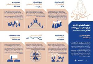 حضور اجتماعی زنان در نگاه اسلام
