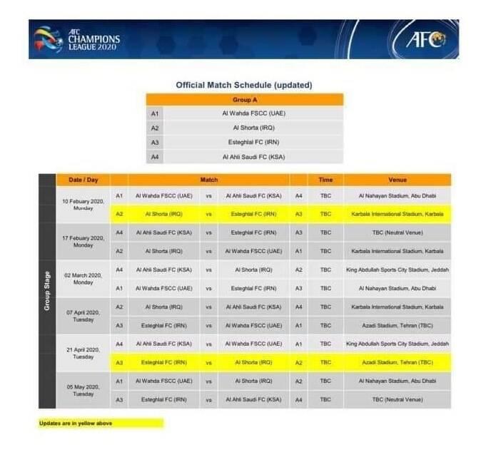 کنفدراسیون فوتبال آسیا (AFC) , فوتبال ,