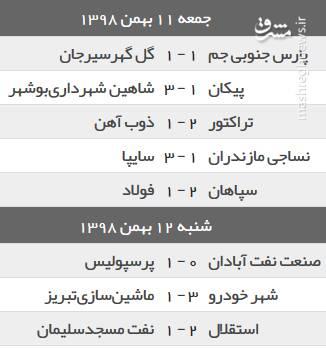 نتایج هفته هجدهم لیگ برتر