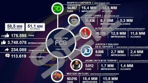 نقش فضای مجازی و رسانههای پنهان در چوپانی وقایع
