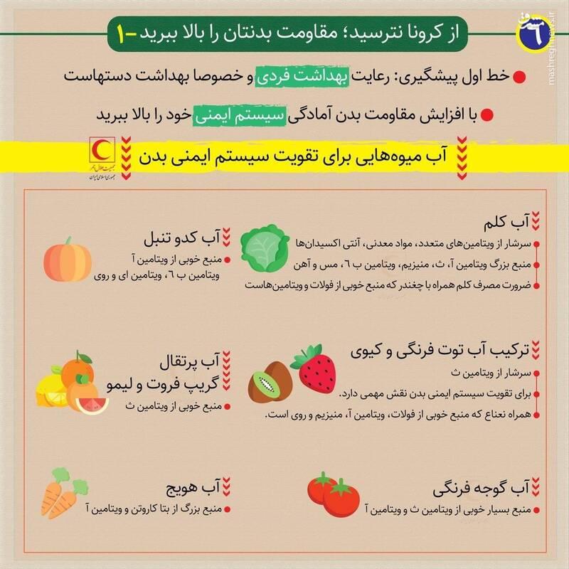 مقابله با کرونا با افزایش سیستم ایمنی بدن